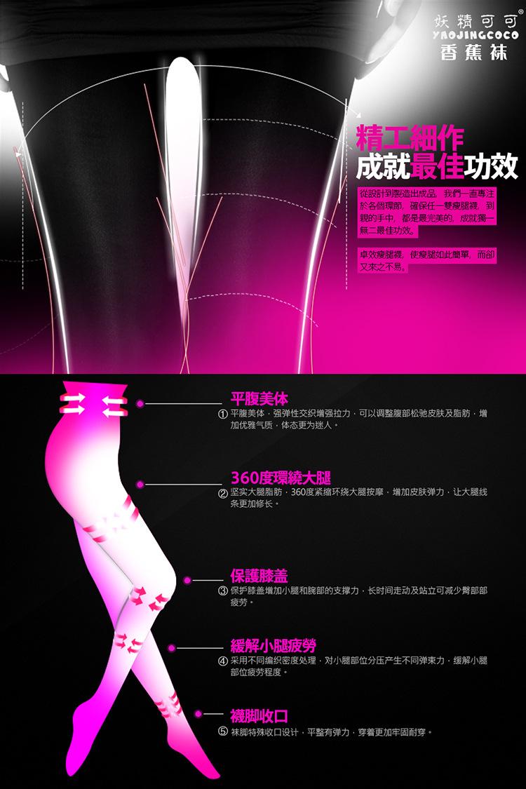 妖精可可香蕉袜【官网品牌创始人】厂家直销招代理