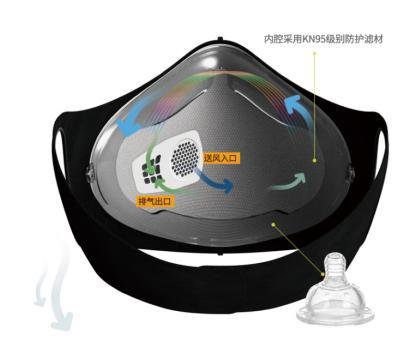 瑞圣尔防雾霾移动新风口罩全国招商 数百微商排队抢货
