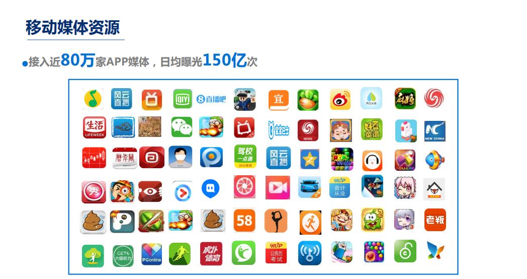 各行业产品多媒体平台投放推广,联果云一站式服务