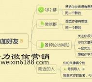新势力微信营销分享微信主动加好友通过技巧
